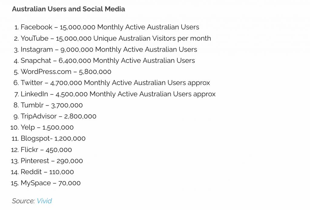 Social meida statistics